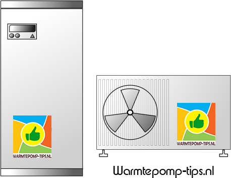Heatpump pictogram
