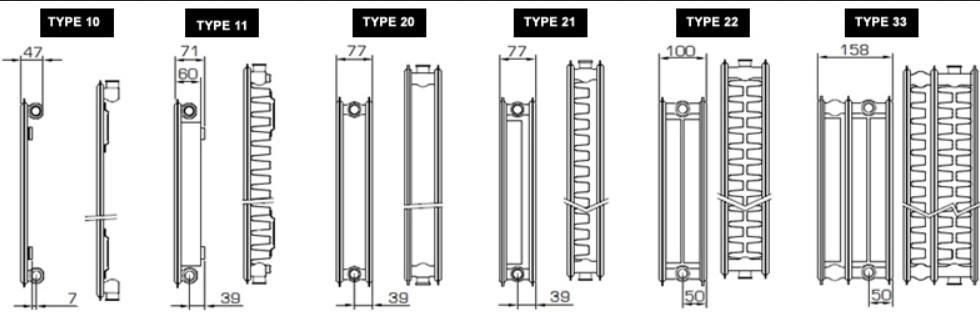 radiatortype vermogen aantal platen