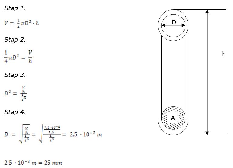 Leiding diameter 3