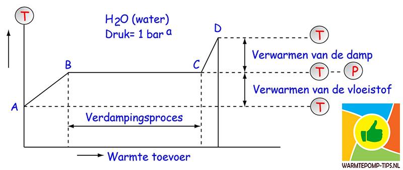 warmtepomp tips koudemiddeltechniek01