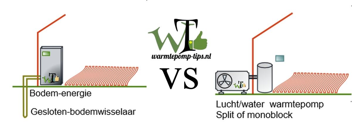 luchtwater warmtepomp vs bodem energie brinewater warmtepomp