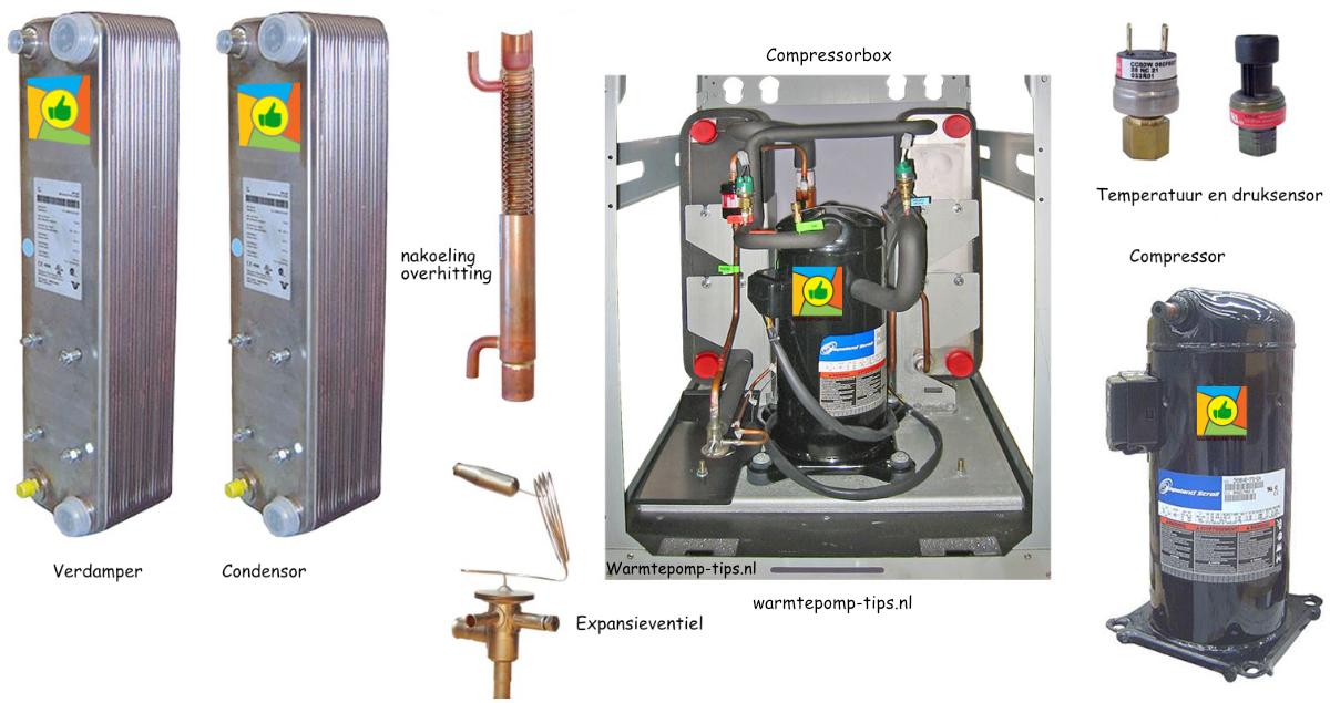 Warmtepomp_werking_componenten