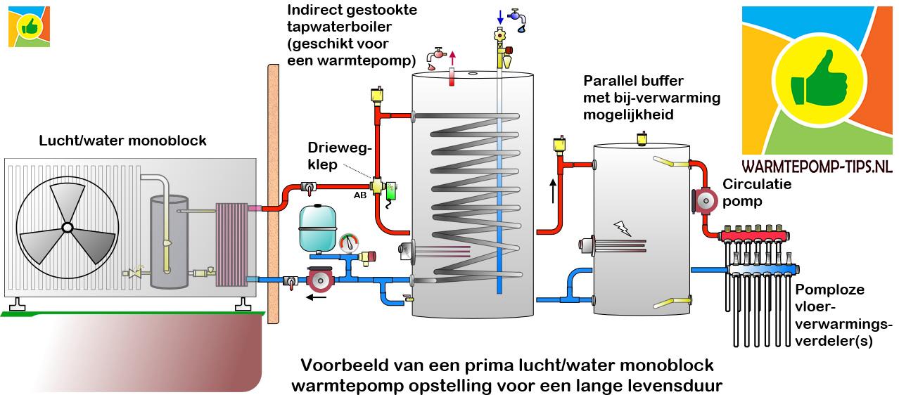 luchtwater warmtepomp schema monoblock