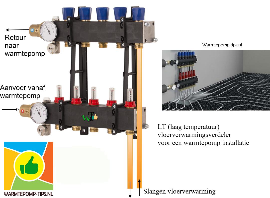 vloerverwarmingsverdeler warmtepomp zonder pomp